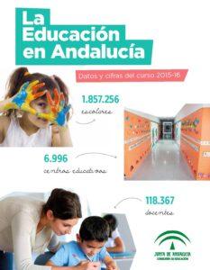 resumen_educacion_andalucia_8-9-2015